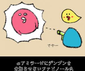 糖質カットで有名な白いんげん豆(ファビノール)の副作用と効能を、イラスト付きで徹底説明するね。