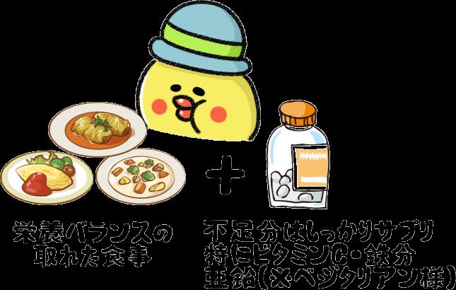 食事から免疫力向上のビタミンを摂取する