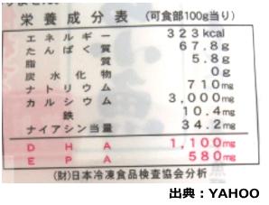 塩無添加健康たべる小魚(タンパク質33.9g)