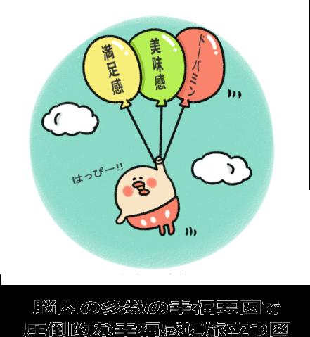 脳内に多数の幸福材料が漂う食事瞑想の図