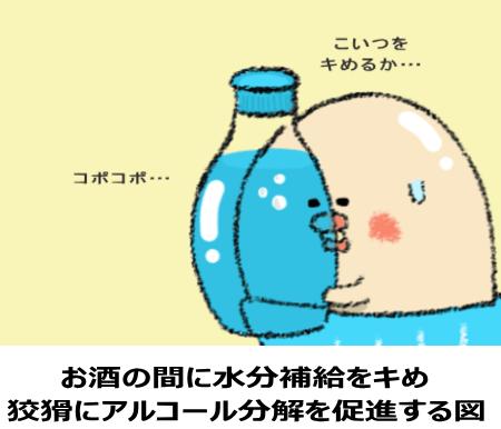 お酒の間に水分補給をキめ 狡猾にアルコール分解を促進する図