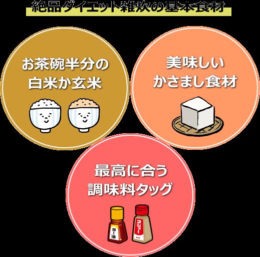 ダイエット雑炊の基本材料