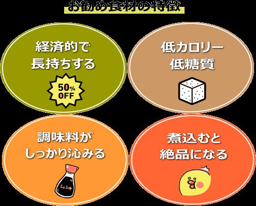 お勧め食材の特徴