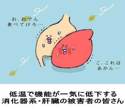 低温で機能が一気に低下する消化器系・肝臓の被害者のみなさん