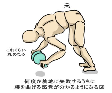 何度か着地に失敗するうちに 腰を曲げる感覚が分かるようになる図