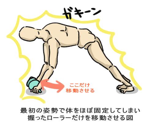 最初の姿勢で体をほぼ固定してしまい 握ったローラーだけを移動させる図