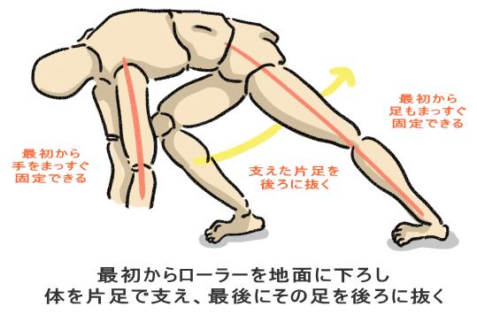 最初からローラーを地面に卸、片足で支えながら最後に足を後ろに抜く