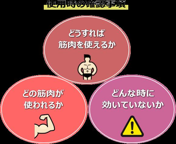 腹筋ローラーを効果的に使用するポイント