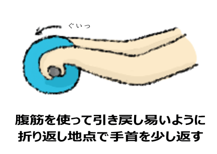 腹筋で引き戻しやすいよう、手首を返す