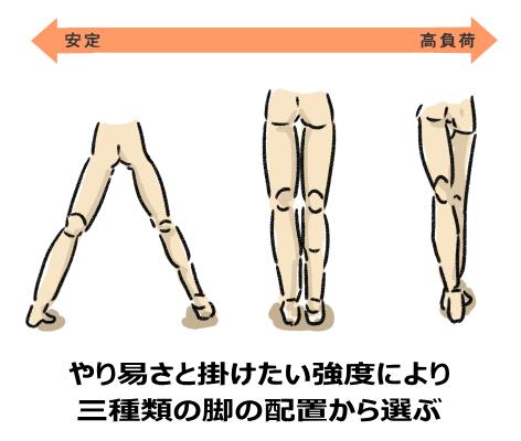 やり易さと大胸筋への刺激により 三種類の足の配置