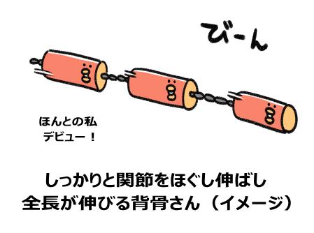 しっかりと関節をほぐして伸ばし 全長が長くなる背骨さん(イメージ図)