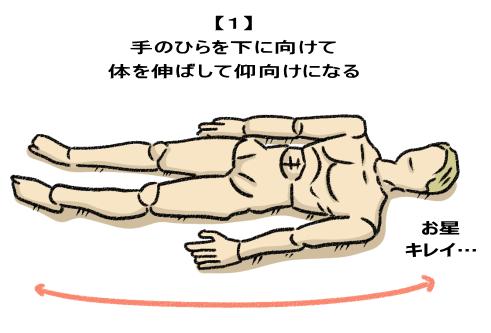 手のひらを下に向けて 体を伸ばして仰向けになる