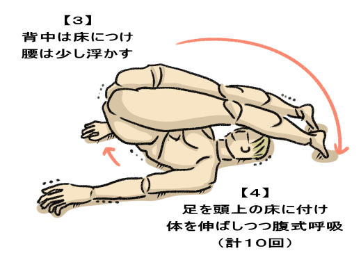 足を頭上の床に付け 体を伸ばしつつ腹式呼吸 (計10回)