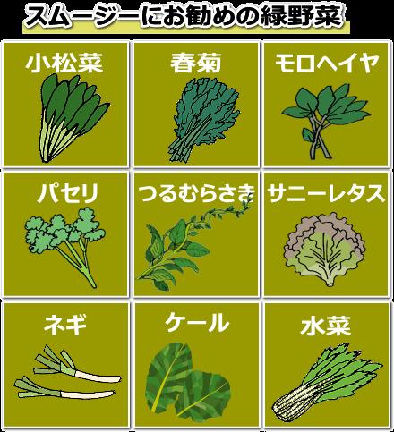 スムージーにお勧めの緑葉食材