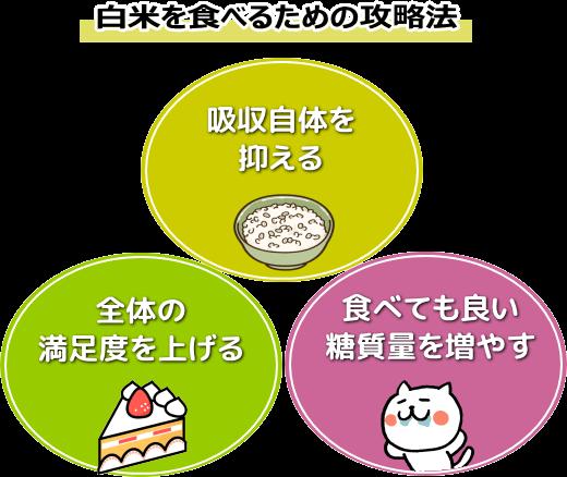白米を食べるための工夫