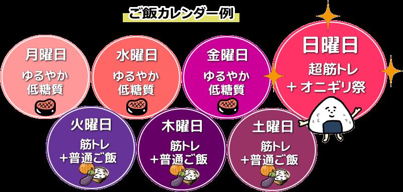 食事カレンダー