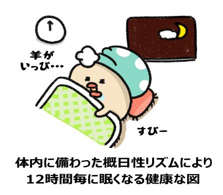 体内に備わった概日性リズムにより 12時間毎に眠くなる健康的な図