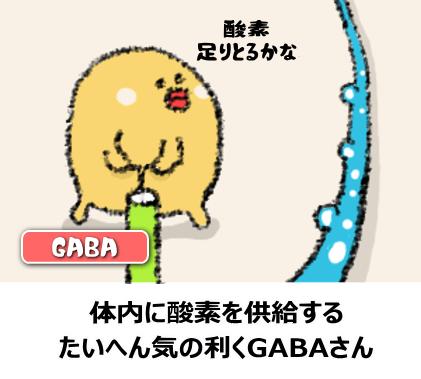 GABAによる脂肪燃焼効果